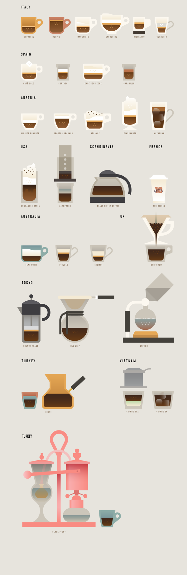 Interactive map offers a global guide to coffee - Cool coffee cups that make a visual difference ...