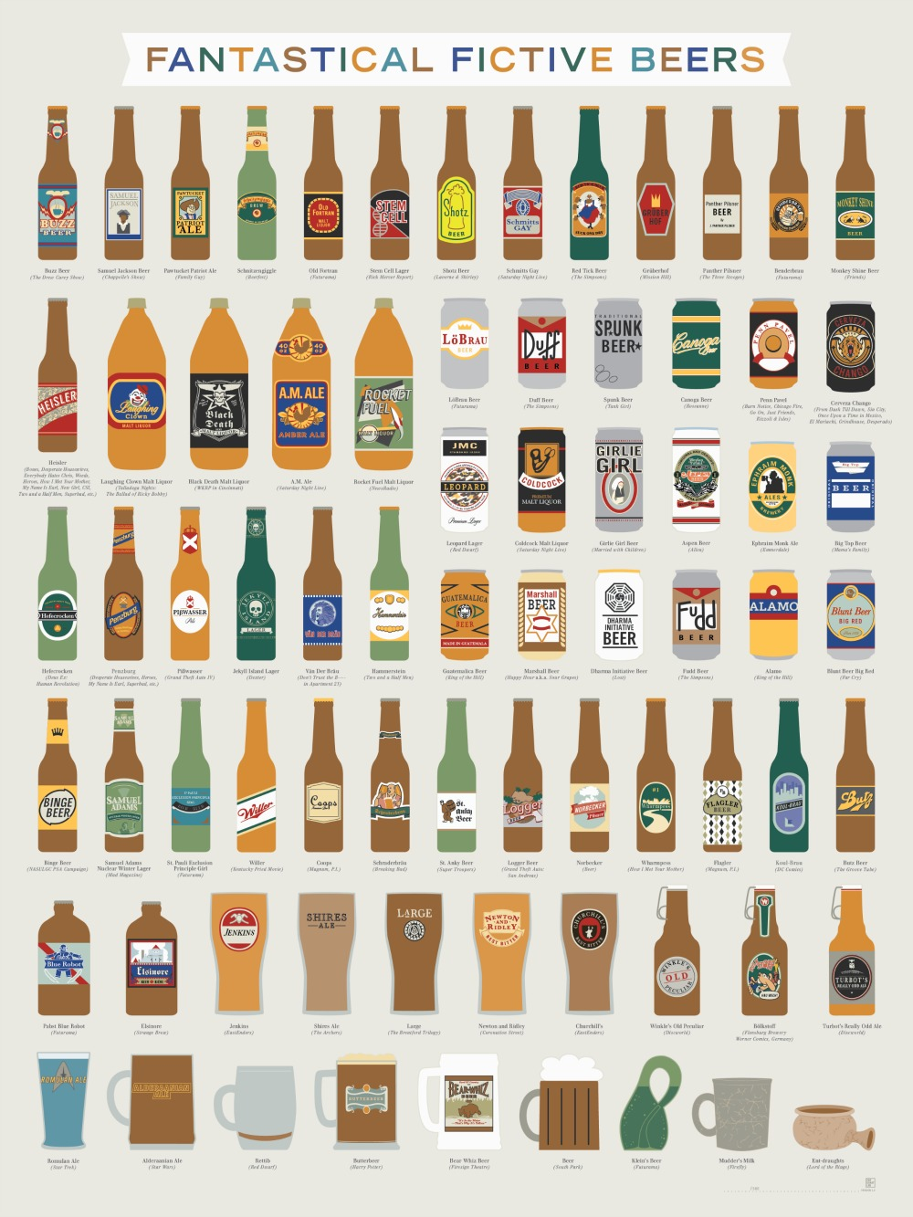 Character Illustration Craft Beer