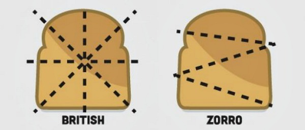 how-to-cut-toast