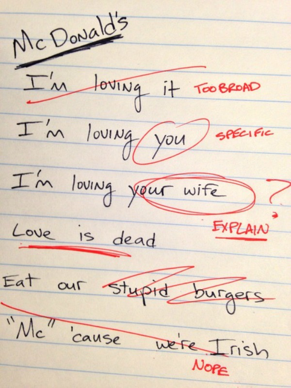 rough drafts In this lesson you will learn how to develop a rough draft by clearly linking claims,  evidence, and explanations within each body paragraph.