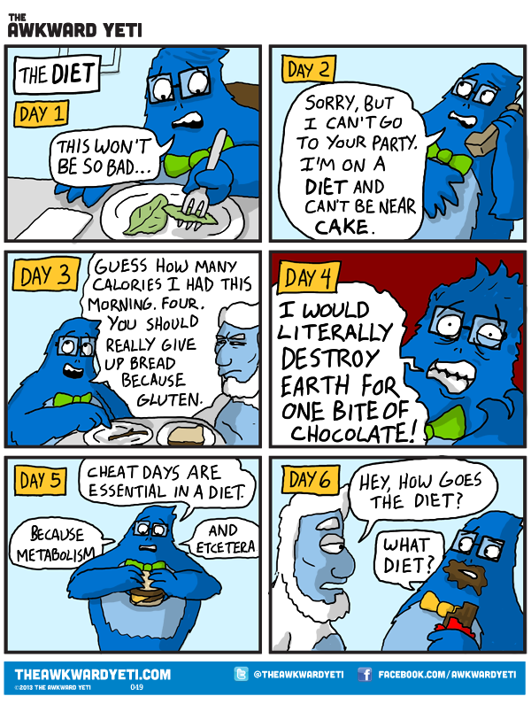 the-diet-theory