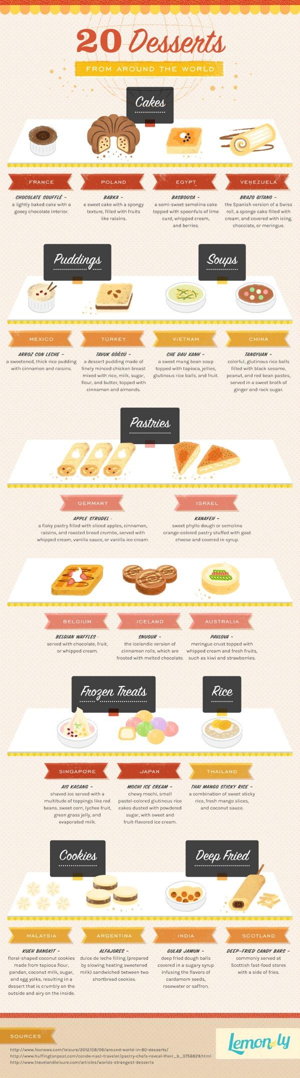 20-desserts-around-the-world