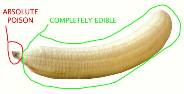 banana-diagram