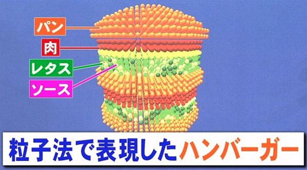 burger-3d-particles
