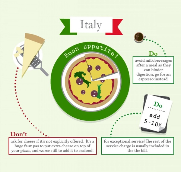 The Do's and Don'ts of Dining Etiquette Around the World [Infographic]