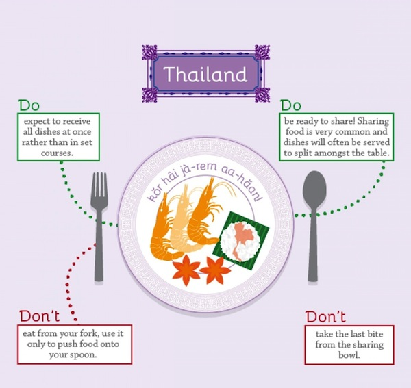 The Dos and Donts of Dining Etiquette Around the World  : Thailand Etiquette from www.foodbeast.com size 600 x 567 jpeg 75kB