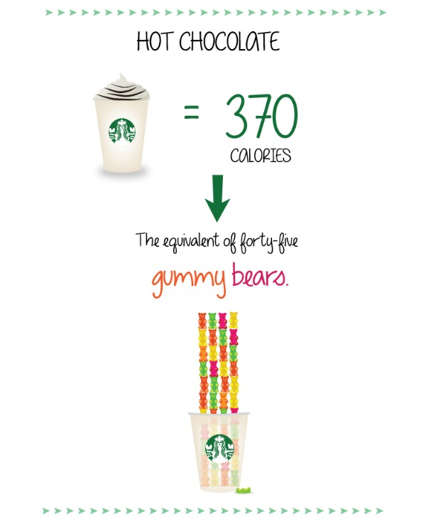 Calories in Starbucks Drinks Illustrated by Skittles, French Fries ...