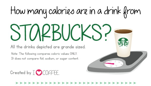 calories-in-starbucks-drinks