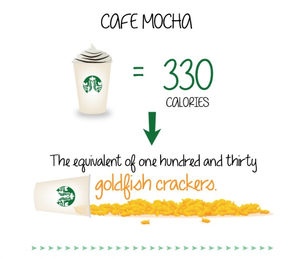 starbucks-calories-cafe-mocha