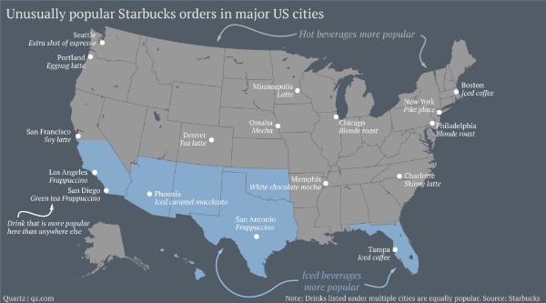 popular-starbucks-orders