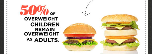 obesity and the love of fast One fast casual's people-first is obesity really our fault that doing so does not decrease the level of obesity i would love to see an industry.