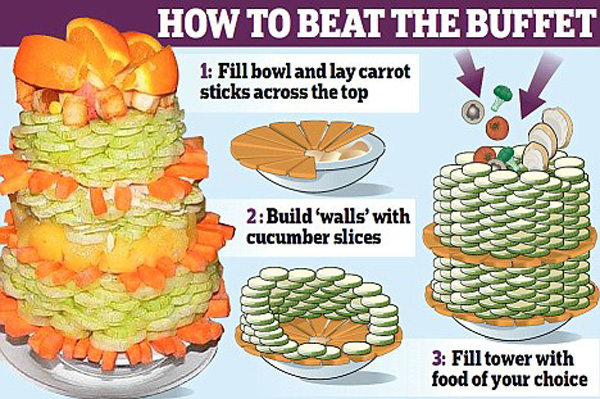 Image result for salad tower pizza hut
