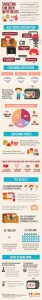 childhood-obesity-facts-infographic