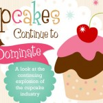 cupcakes-infographic