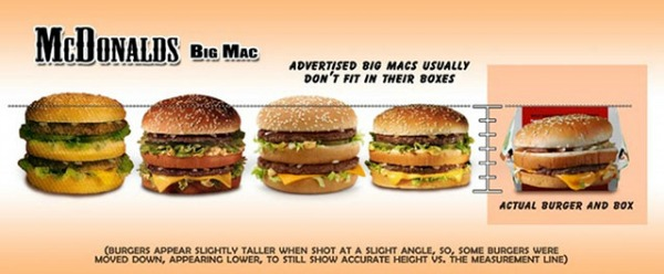 burger-scale-mcdonalds
