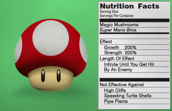 Infographic Ideas infographic video games : A Nutritional Guide to Popular Video Game Food [Infographic]