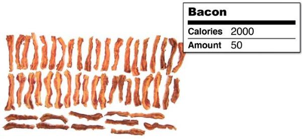 2000-calories