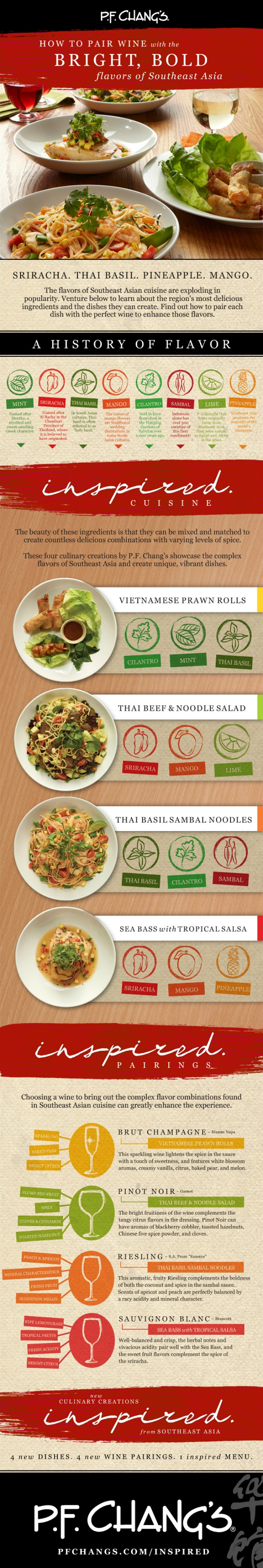 Infographic-pf changs