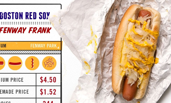 hot-dog-boston-red-sox