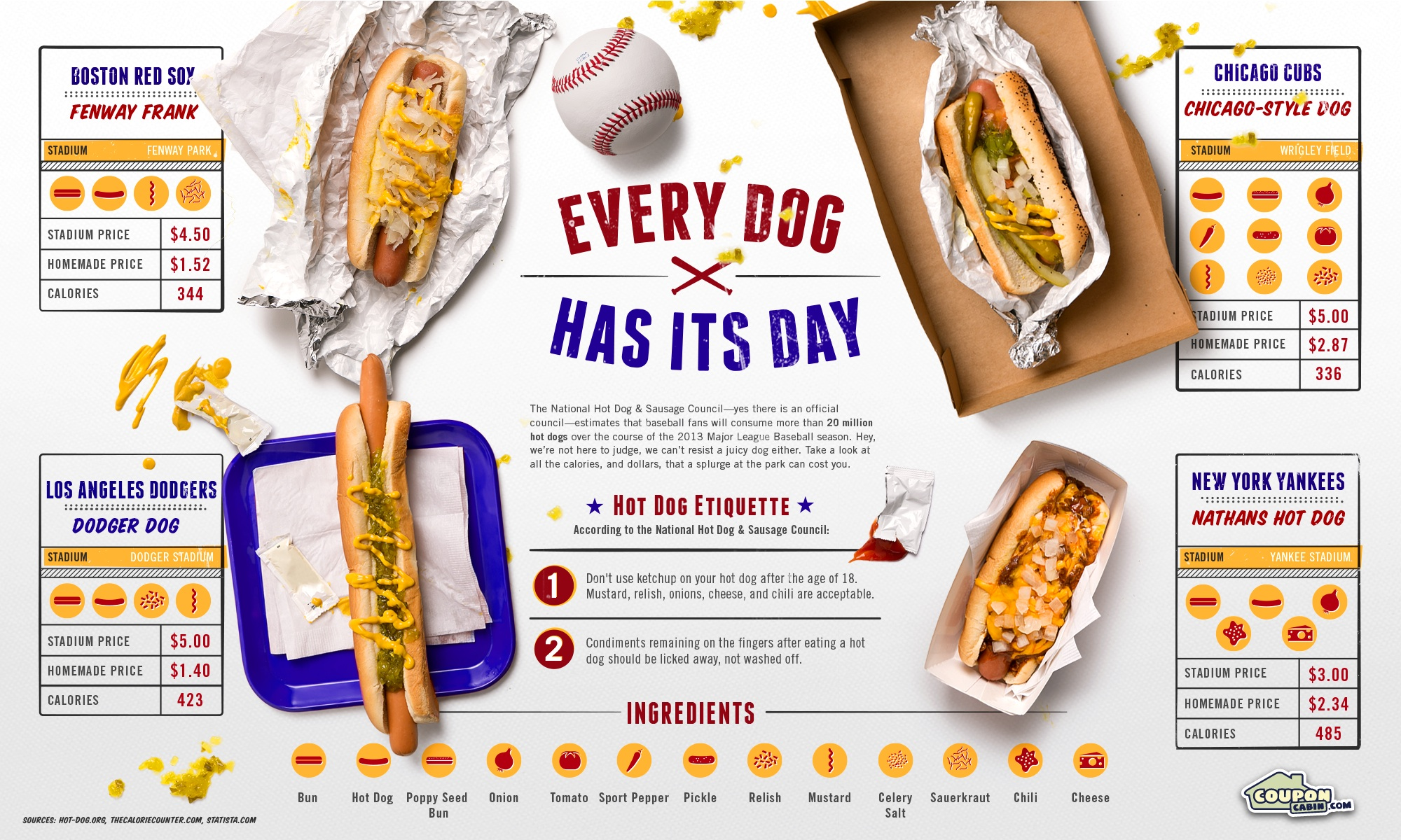 hot-dog-infographic