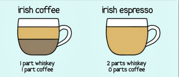 types of coffee-feature
