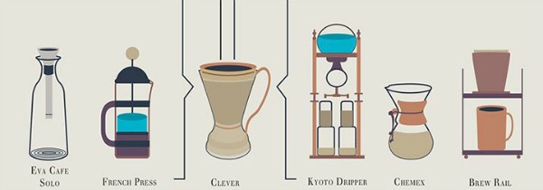 coffee-devices
