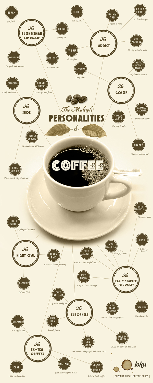 coffeebinfographic