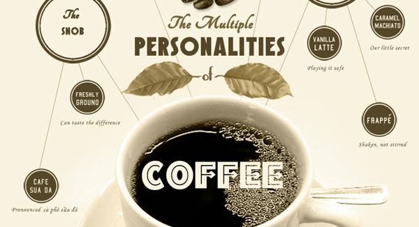coffeebinfographic2
