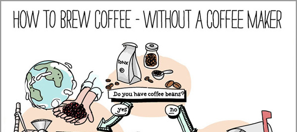 coffeeinfographicsmall