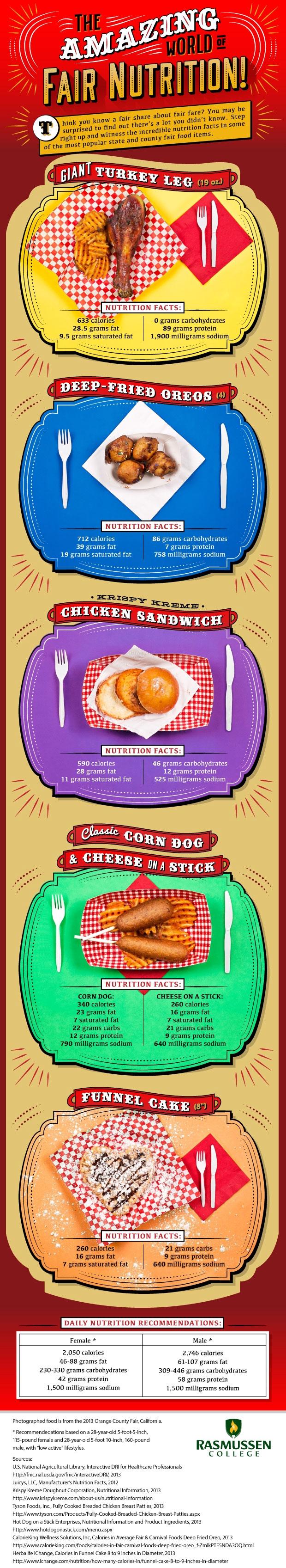 foodbeast-fair-nutrition