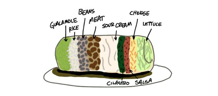 hilarious-burrito-rant