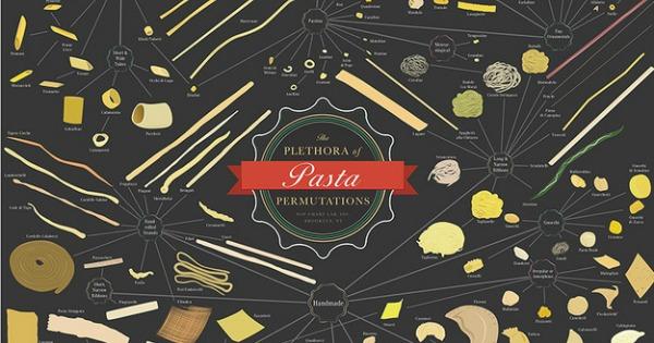 pasta-char-lead