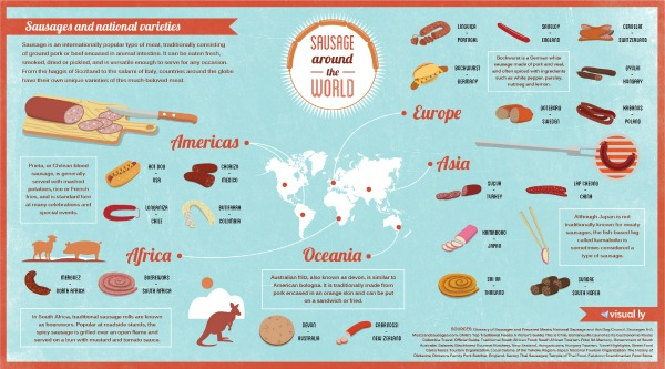 sausages-around-the-world